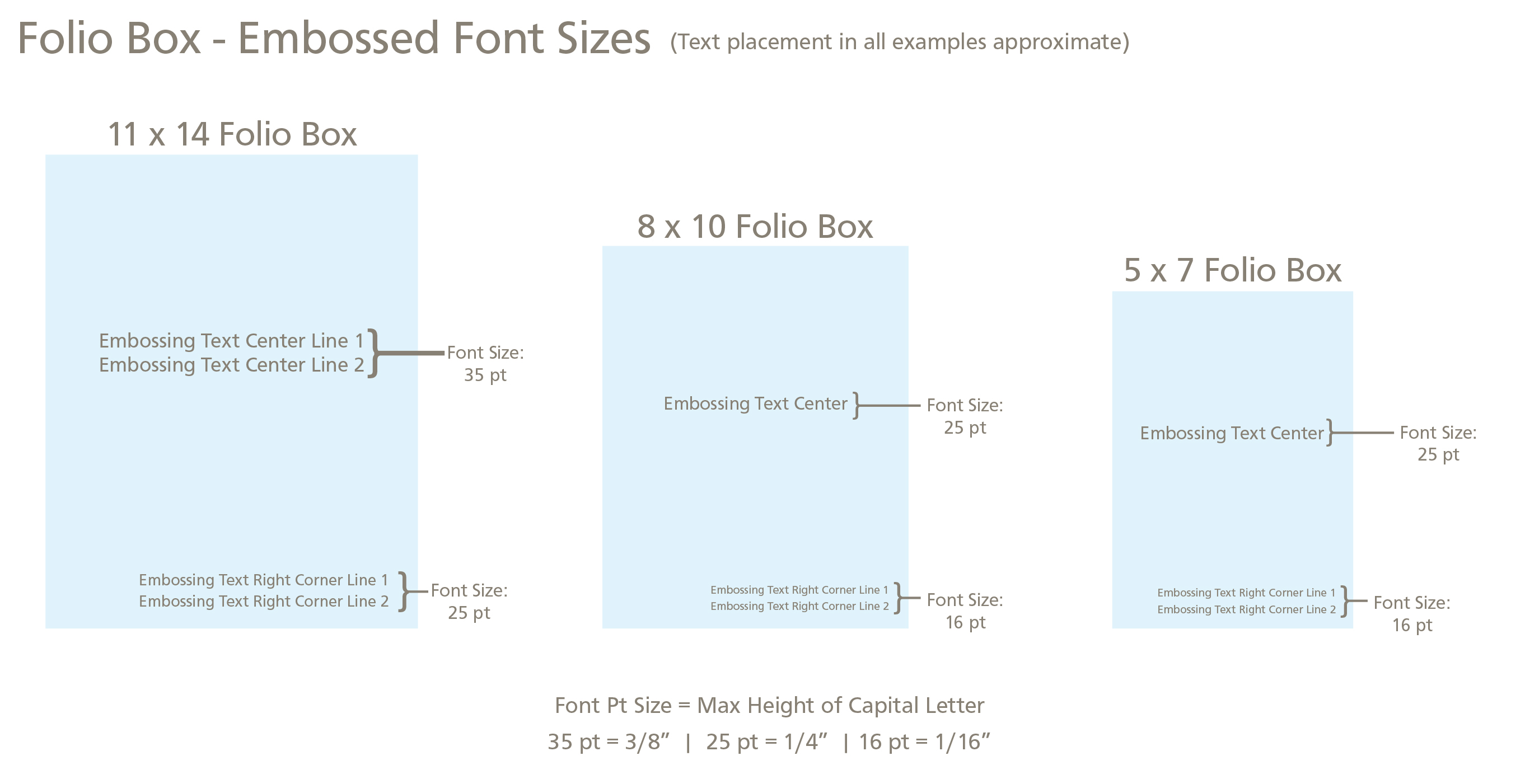 for font size and placement, see our embossing guide